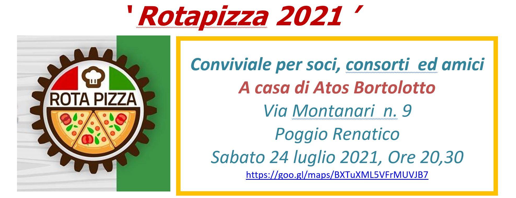 ROTAPIZZA 2021